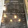 ป้ายราคาหรือสมุดเมนู ที่ ร้านอาหาร The Loft Cafe & Bistro