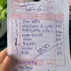 อาหารที่สั่งตามรูป เลือกขนาดและราคาได้ ดิลกับร้านไว้ก่อน