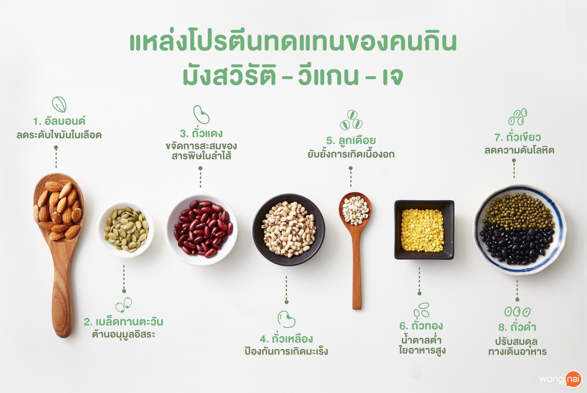 แหล่งโปรตีนทดแทน ของคนกินมังสวิรัติ - วีแกน - เจ