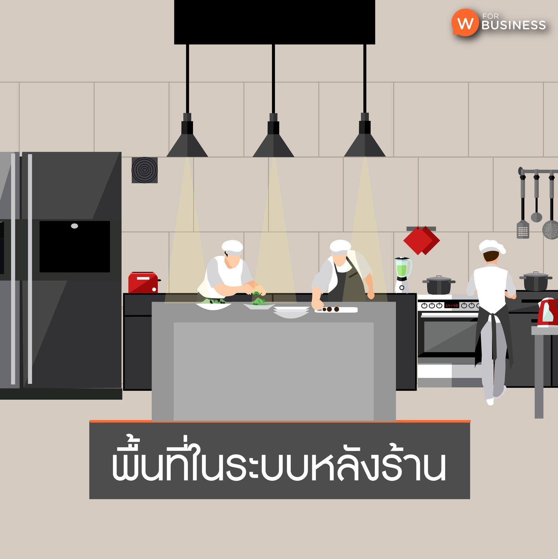 การออกแบบพื้นที่ครัวร้านอาหาร