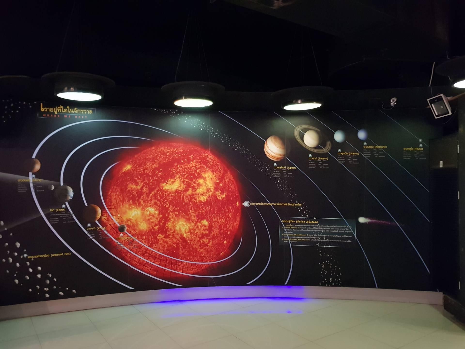 พิพิธภัณฑ์วิทยาศาสตร์และท้องฟ้าจำลอง (ท้องฟ้าจำลอง)