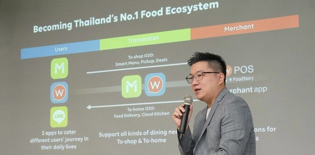 เปิดตัว LINE MAN Wongnai Food Platform ที่แข็งแกร่งที่สุดของไทย!