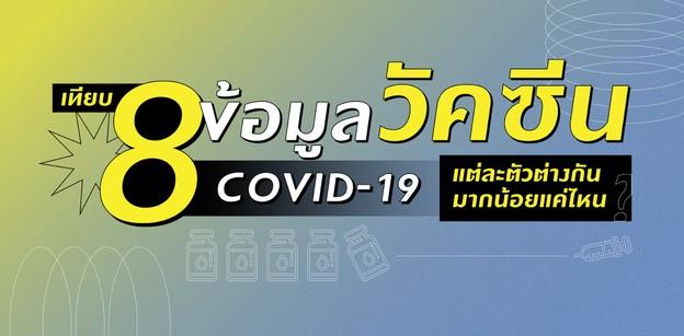 [COVID-19] 8 ข้อมูลวัคซีนโควิด-19 แต่ละตัวต่างกันมากน้อยแค่ไหน!