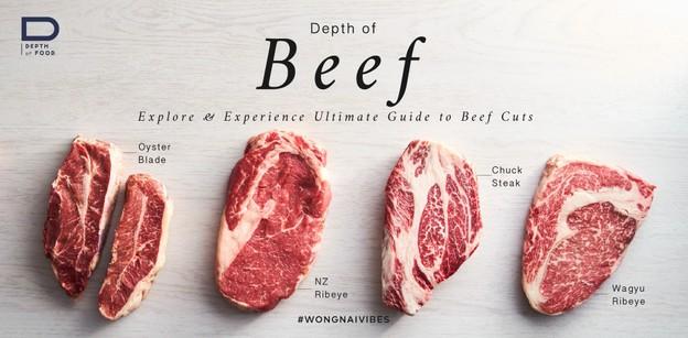 เนื้อวัวส่วนไหน กินแล้วถูกใจที่สุด? เปิดโลกเนื้อที่ Beef Lover ต้องรู้