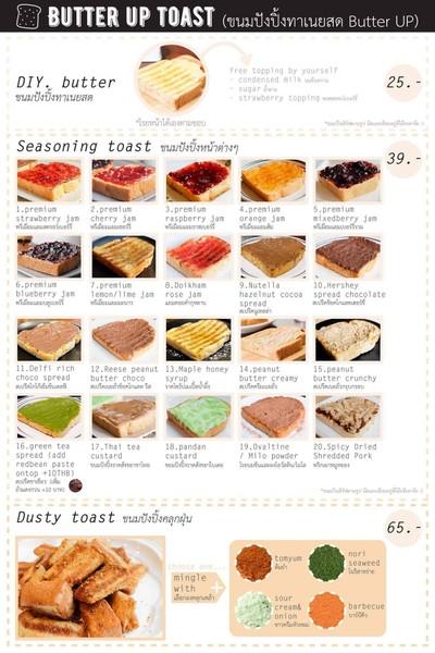 ป้ายราคาหรือสมุดเมนู ที่ ร้านอาหาร Butter Up Cafe